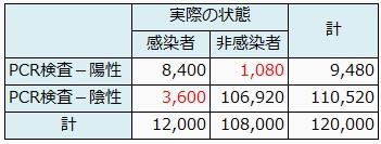 f:id:shoyo3:20200505114908j:plain