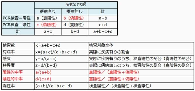 f:id:shoyo3:20200506172733j:plain