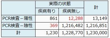 f:id:shoyo3:20200506173041j:plain
