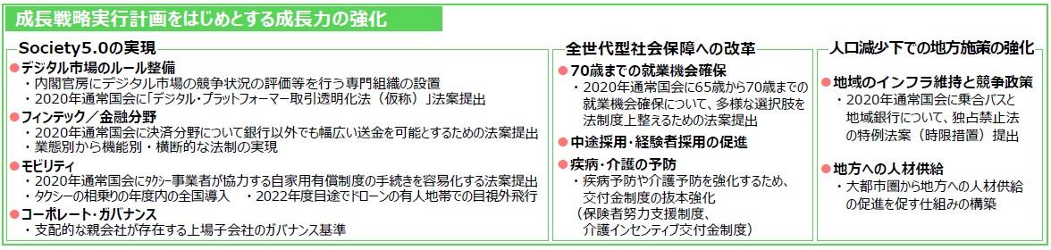 f:id:shoyo3:20200508171249j:plain