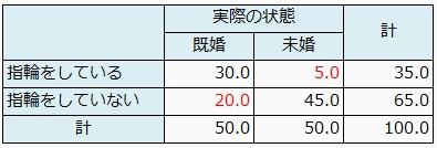 f:id:shoyo3:20200517154043j:plain