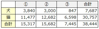 f:id:shoyo3:20200809105019j:plain