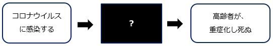 f:id:shoyo3:20200821200323j:plain