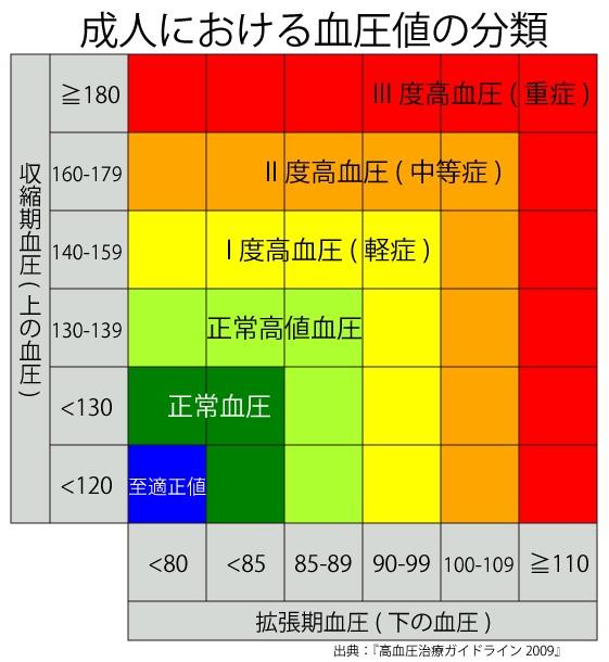 f:id:shoyo3:20201013211214j:plain