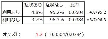 f:id:shoyo3:20201225192144j:plain