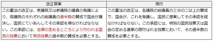 f:id:shoyo3:20210111073132j:plain