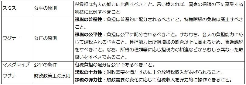 f:id:shoyo3:20210527210033j:plain