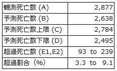f:id:shoyo3:20210712161912j:plain