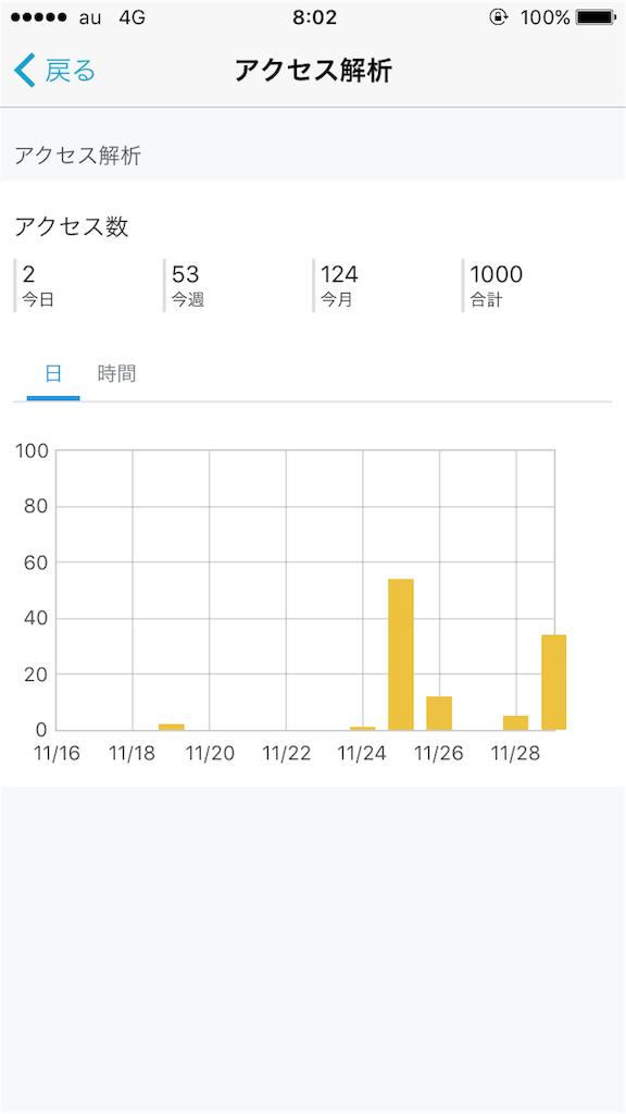 f:id:shoyutomitotokamonohasi:20181130195907p:image