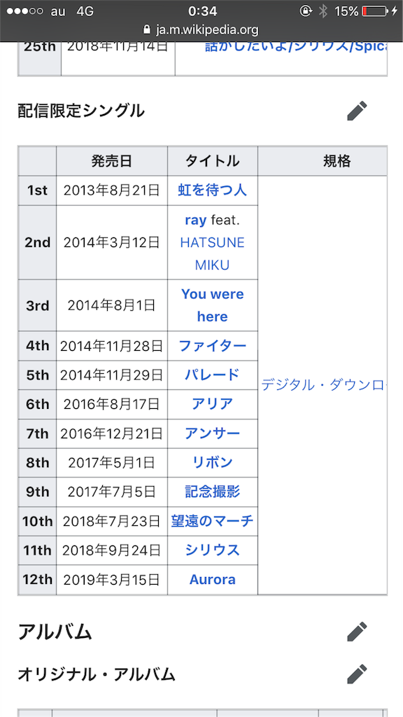 f:id:shoyutomitotokamonohasi:20190713003428p:image