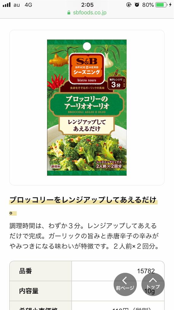 f:id:shoyutomitotokamonohasi:20200212020546p:image