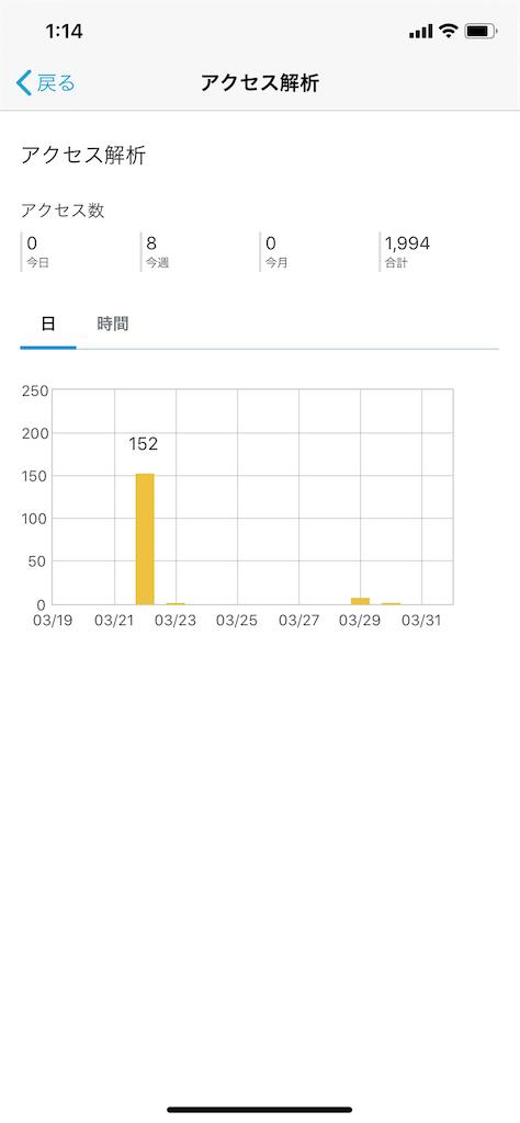 f:id:shoyutomitotokamonohasi:20210402011548p:image