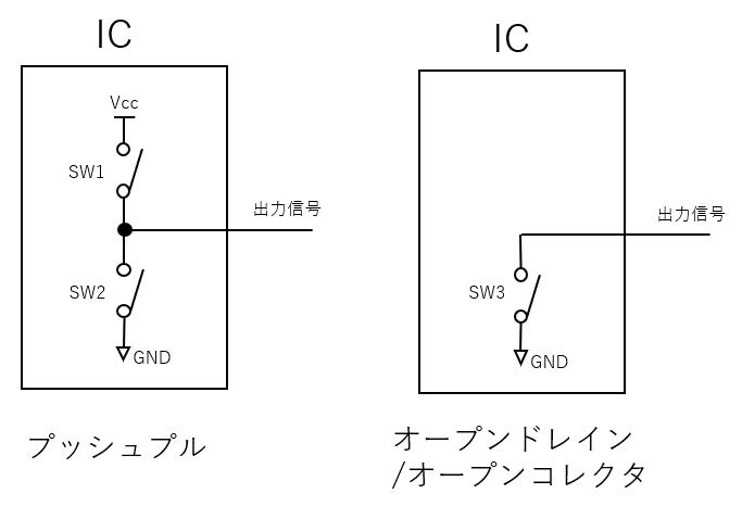 f:id:shozaburo:20180717095824p:plain