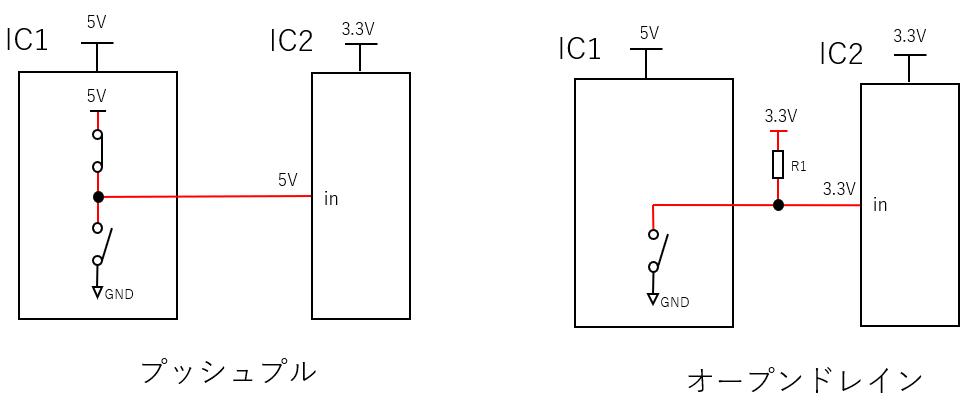 f:id:shozaburo:20180717100021p:plain