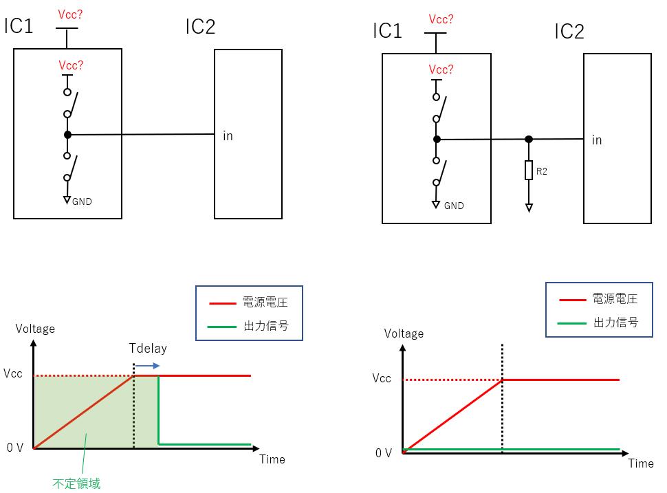 f:id:shozaburo:20180717104052p:plain