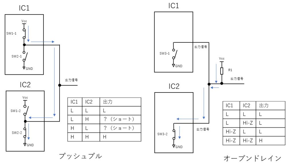 f:id:shozaburo:20180718104210p:plain
