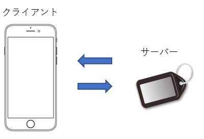 f:id:shozaburo:20190304152231p:plain