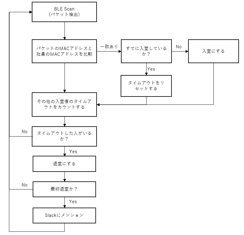 f:id:shozaburo:20190304163440p:plain