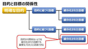 f:id:shu-shu-kaigosi:20200617090453j:plain