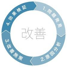 f:id:shu-shu-kaigosi:20200704110357j:plain