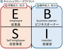 f:id:shu-shu-kaigosi:20200907141504p:plain