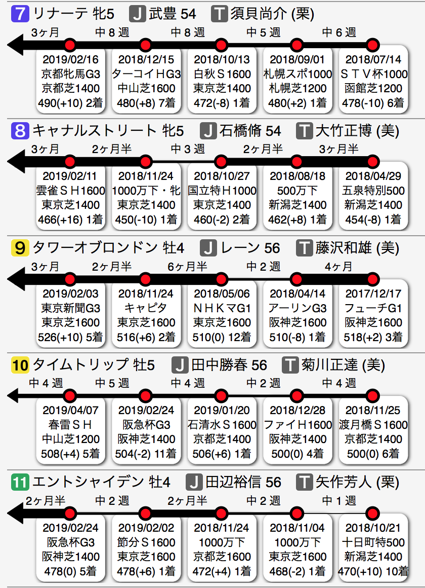 f:id:shu-umakun:20190511022835p:plain