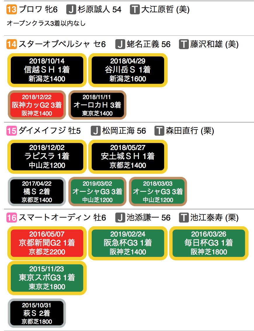 f:id:shu-umakun:20190511022854p:plain