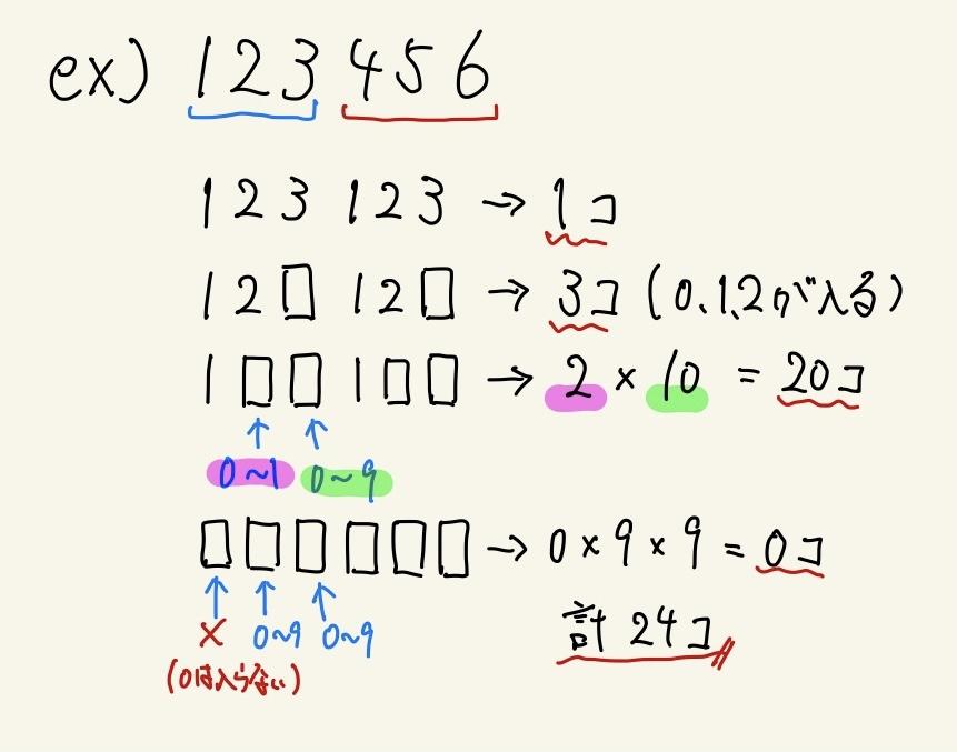 f:id:shu8Cream:20210321130016j:plain:w400