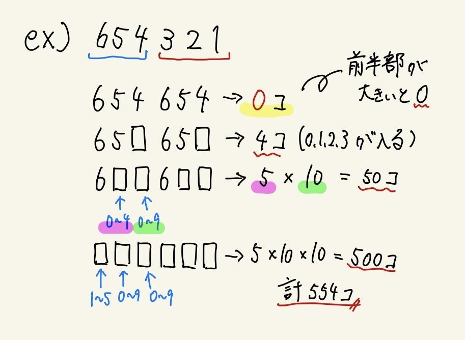 f:id:shu8Cream:20210321130636j:plain:w400