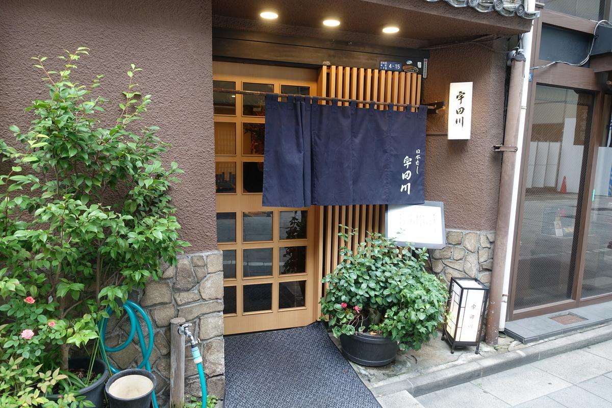 f:id:shudoroshi:20190601151352j:plain