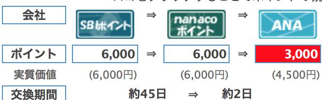 f:id:shue-a:20170308221527p:plain