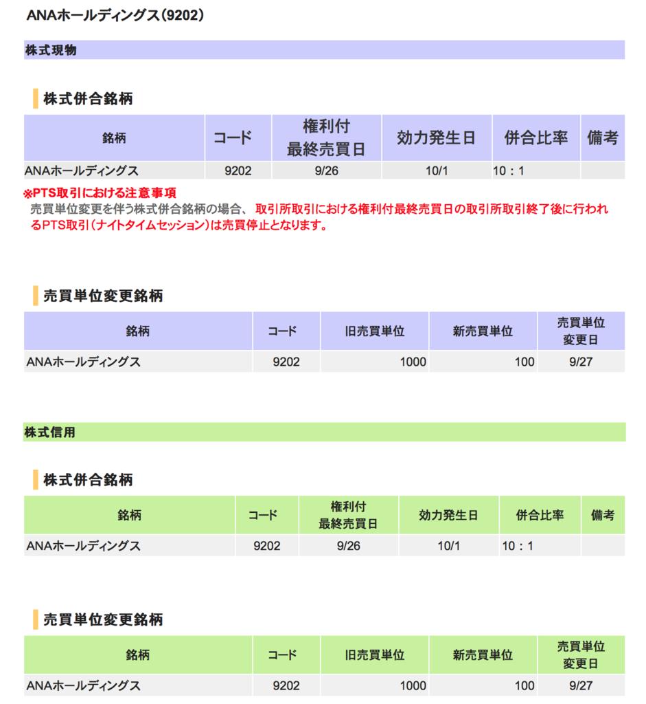 f:id:shue-a:20170522194901p:plain