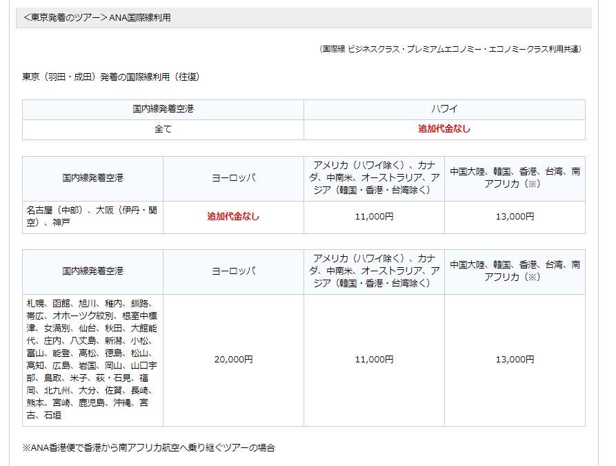 f:id:shue-a:20200206221743j:plain