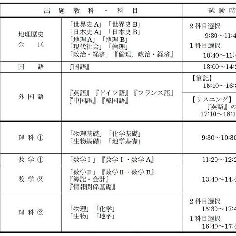 f:id:shueihino:20190110175113j:image