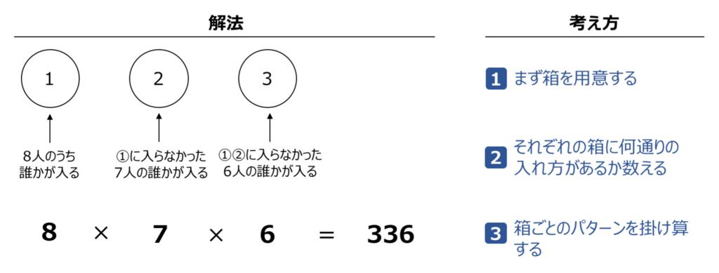f:id:shufu-gaishi:20180516163337j:plain