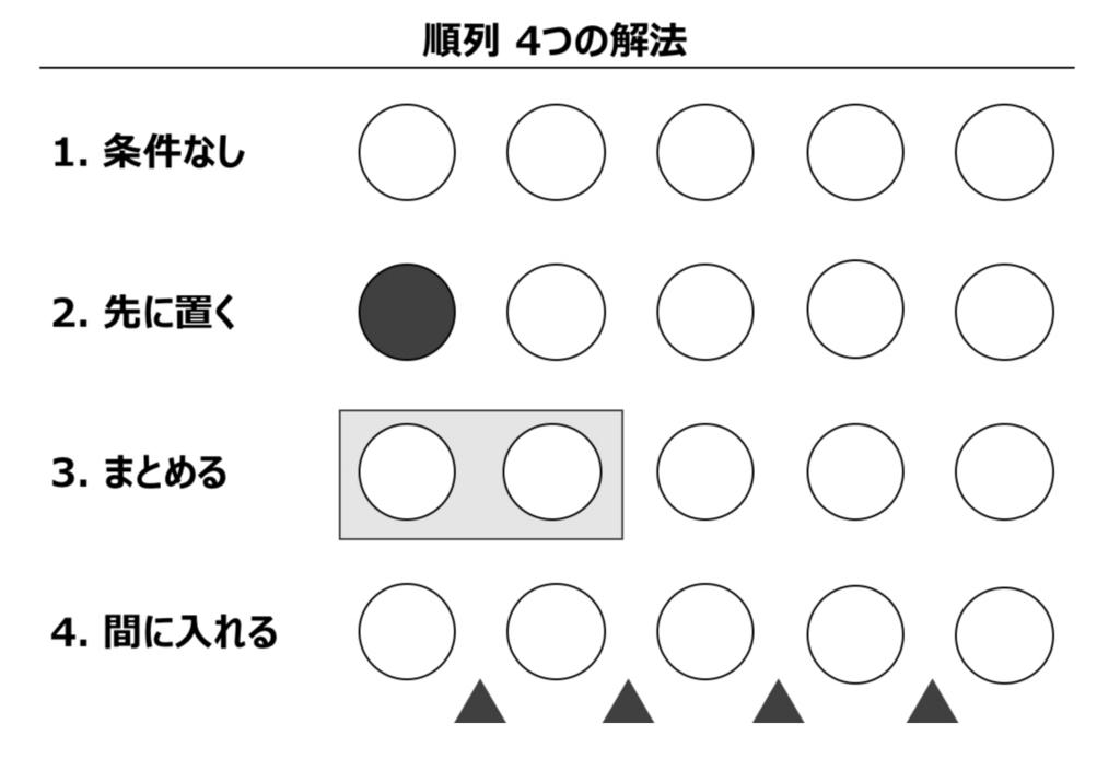 f:id:shufu-gaishi:20180516165425j:plain