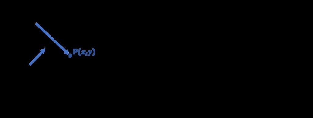 f:id:shufu-gaishi:20180522175847p:plain