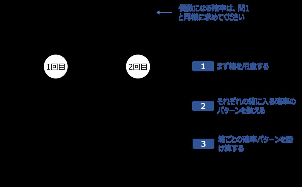 f:id:shufu-gaishi:20180525141630p:plain