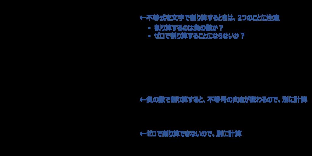 f:id:shufu-gaishi:20180605153128p:plain