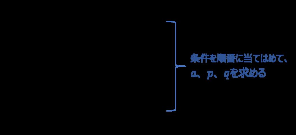 f:id:shufu-gaishi:20180612131133p:plain