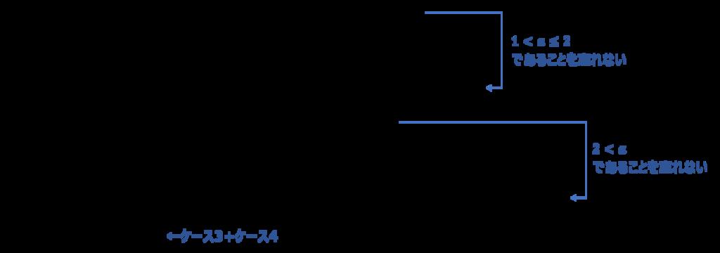 f:id:shufu-gaishi:20180612143452p:plain