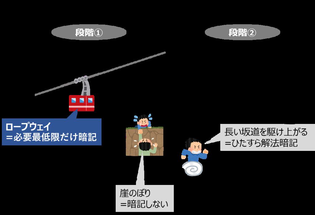 f:id:shufu-gaishi:20180621141718p:plain