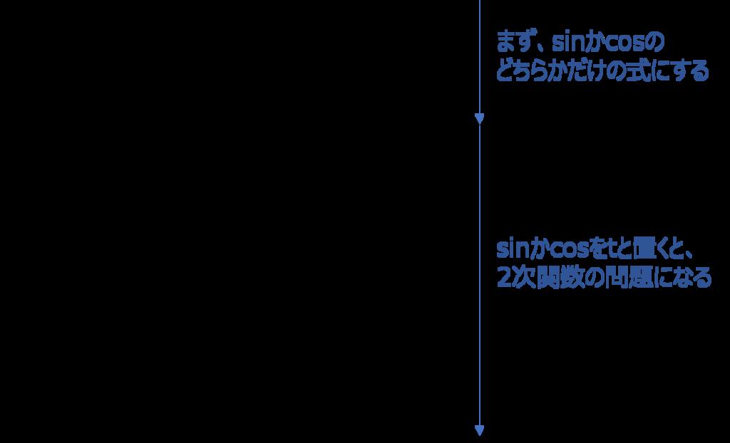 f:id:shufu-gaishi:20180625165542p:plain