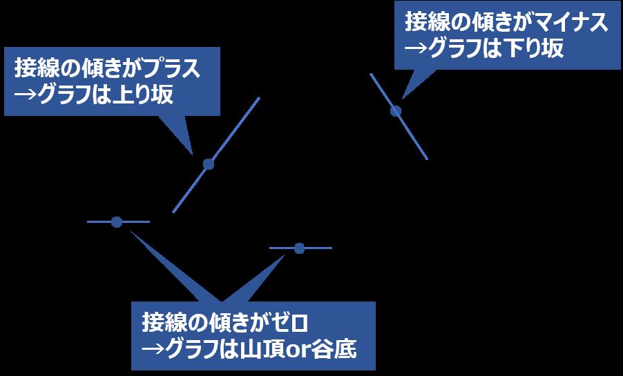 f:id:shufu-gaishi:20180628184513p:plain