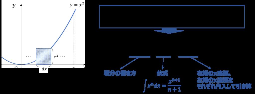 f:id:shufu-gaishi:20180709144449p:plain