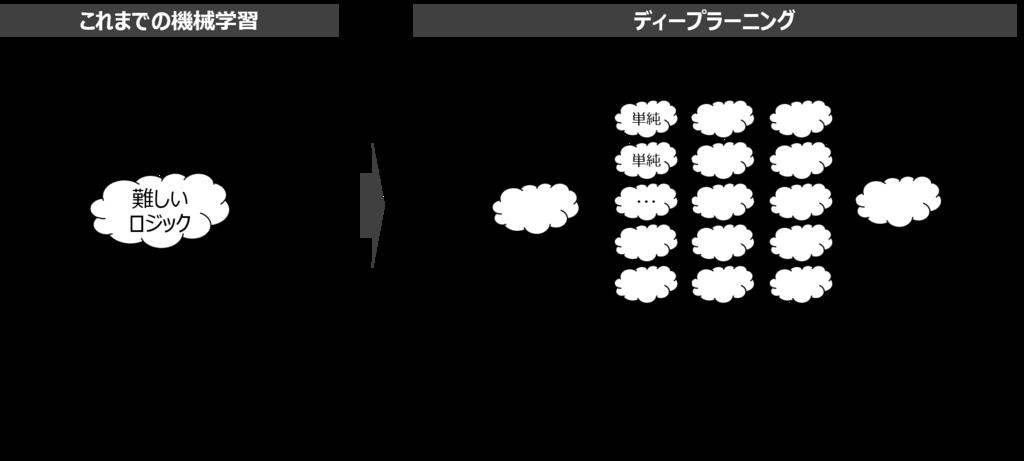 f:id:shufu-gaishi:20180710154256p:plain