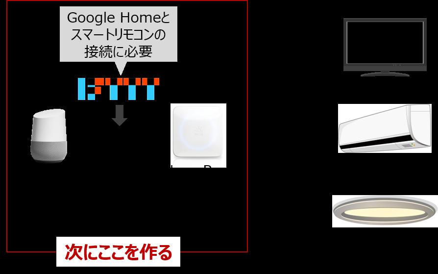 f:id:shufu-gaishi:20180723124255p:plain