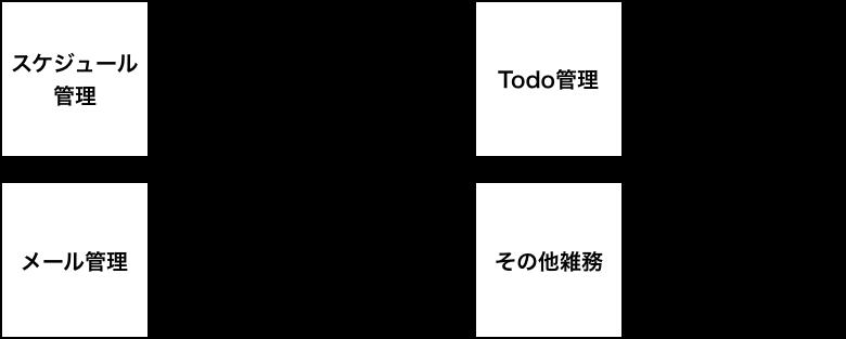 f:id:shufu-gaishi:20180908110905p:plain