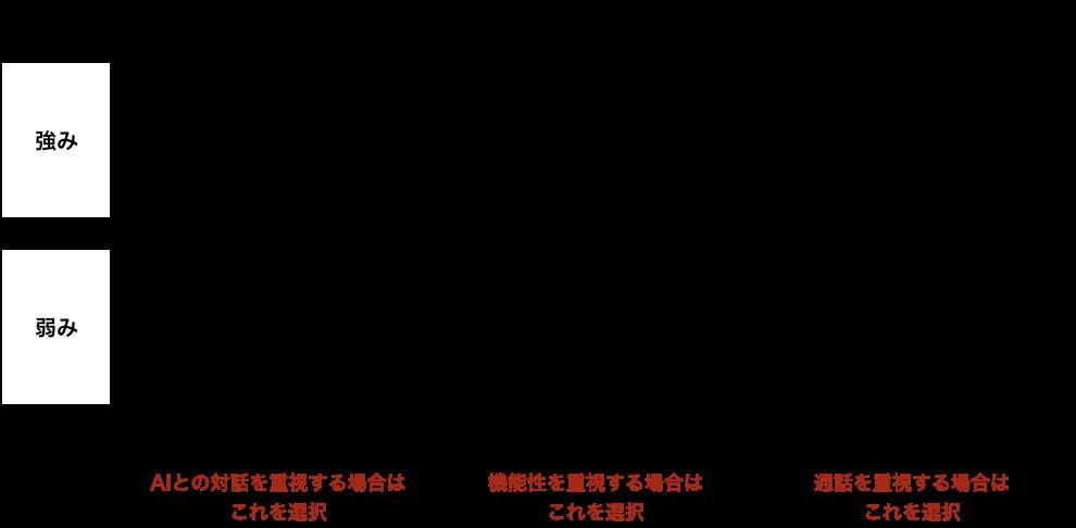 f:id:shufu-gaishi:20180908113032p:plain