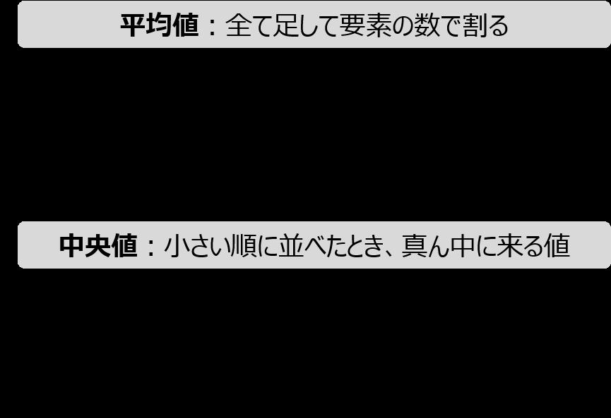 f:id:shufu-gaishi:20190224190832p:plain